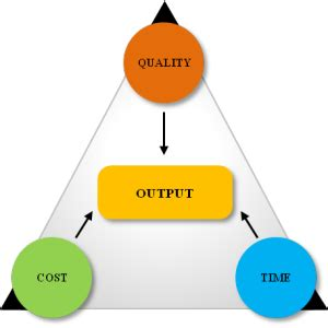 Sales Business Plan Template - Business Templates